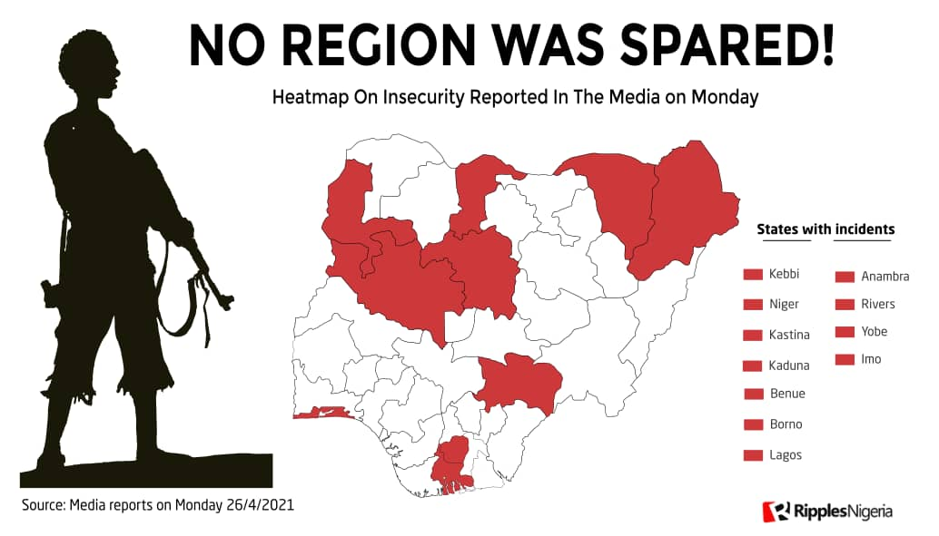 RipplesMetrics...Terrorists, bandits run riot in Nigeria. Over 77 deaths reported in 11 States